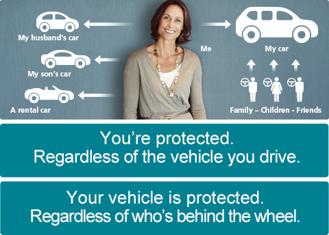 You and your vehicle benefit from the Desjardins Roadside Assistance services
